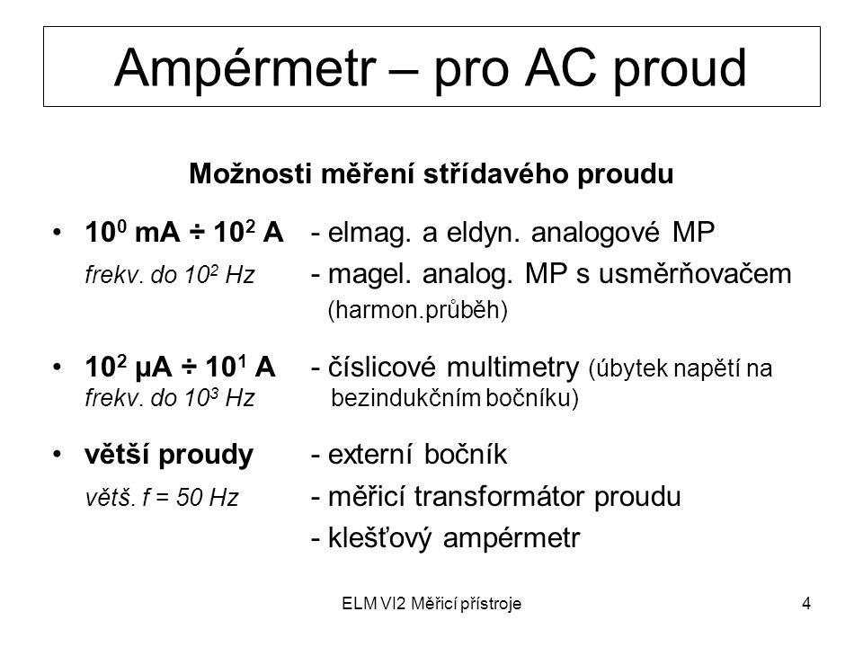 Ampérmetr – pro AC proud