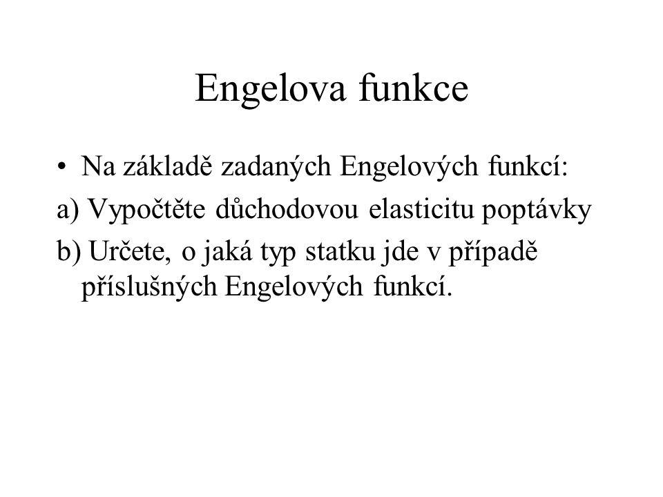 Engelova funkce Na základě zadaných Engelových funkcí: