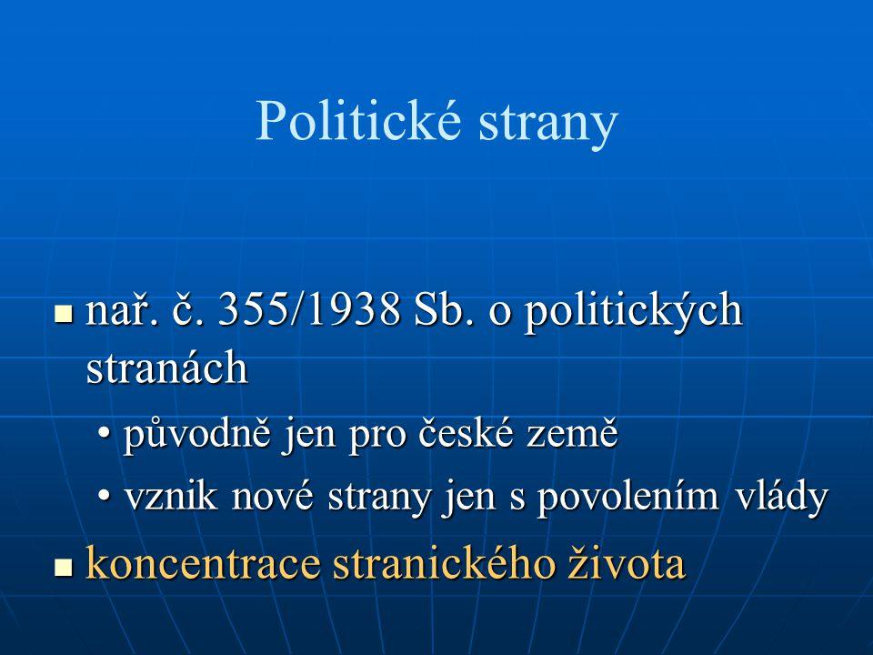 Politické strany nař. č. 355/1938 Sb. o politických stranách
