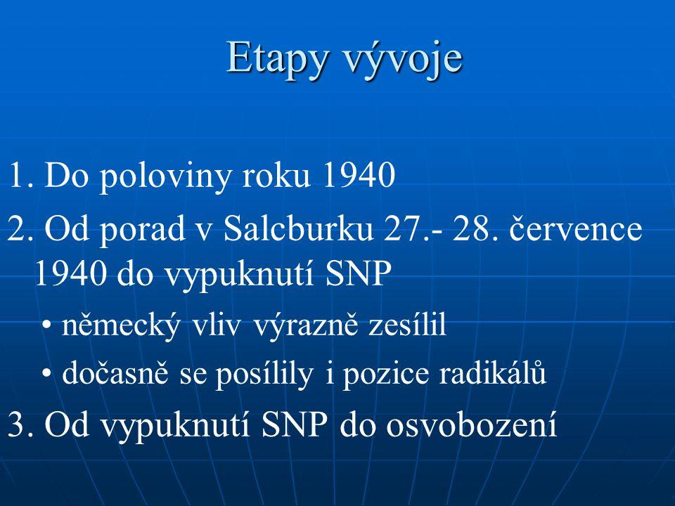Etapy vývoje 1. Do poloviny roku 1940
