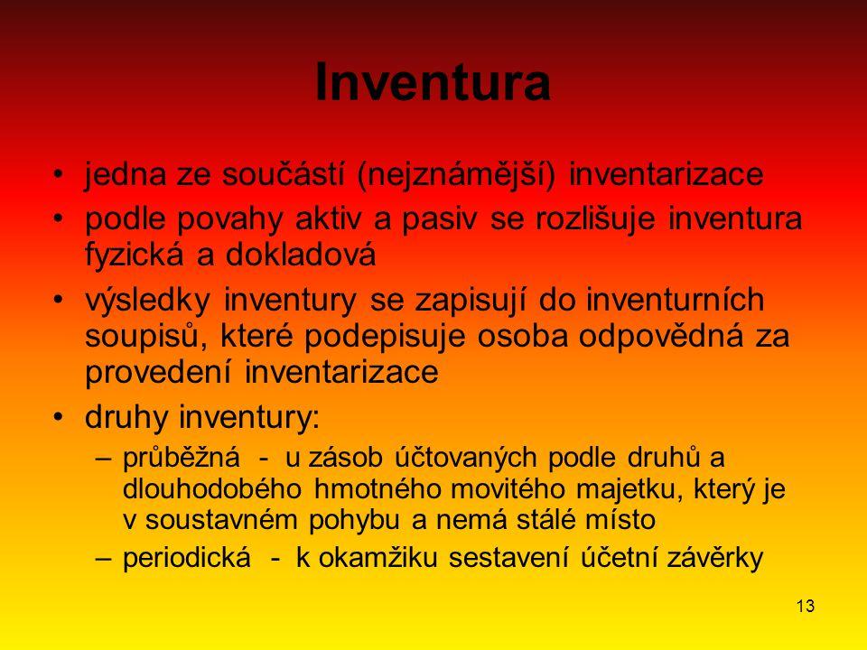Inventura jedna ze součástí (nejznámější) inventarizace