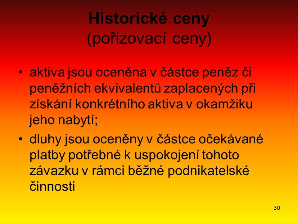 Historické ceny (pořizovací ceny)