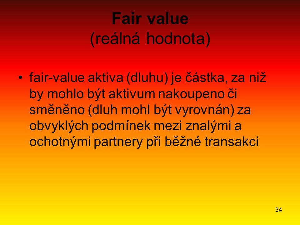 Fair value (reálná hodnota)