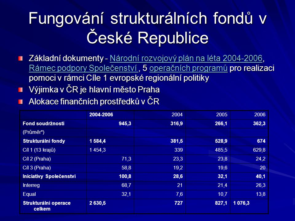 Fungování strukturálních fondů v České Republice