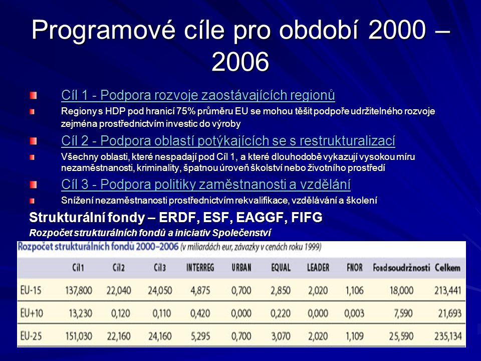Programové cíle pro období 2000 – 2006