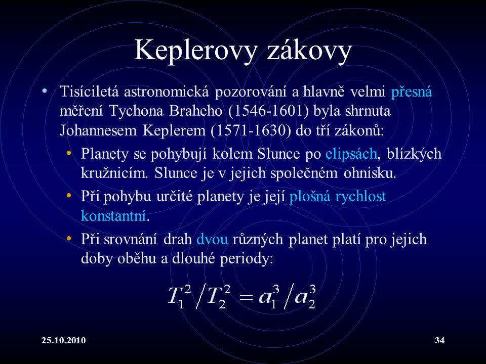 Keplerovy zákovy