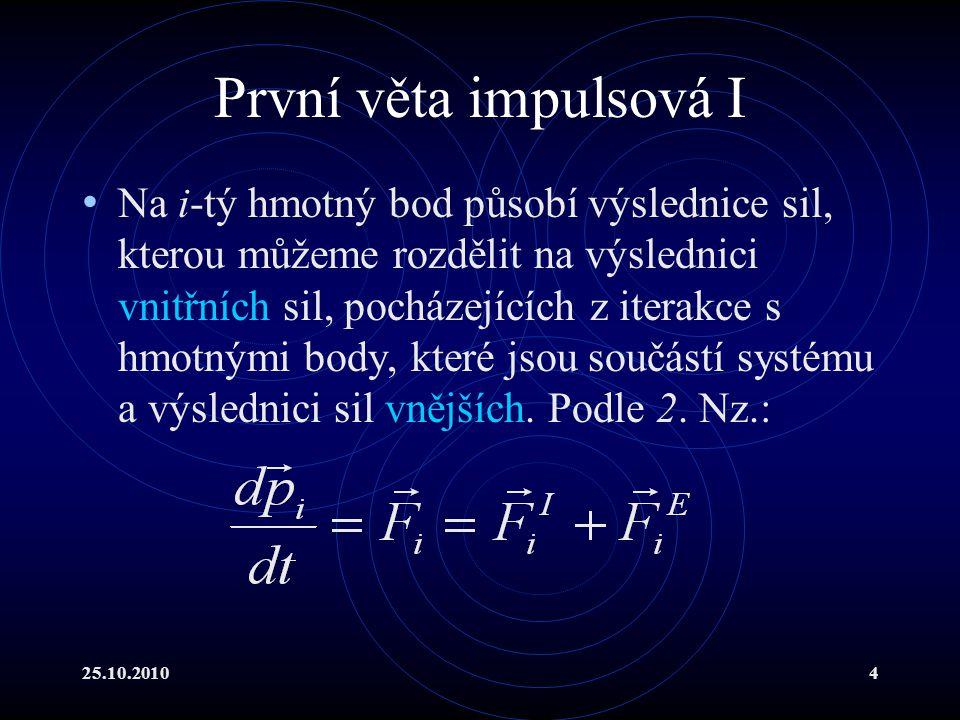 První věta impulsová I