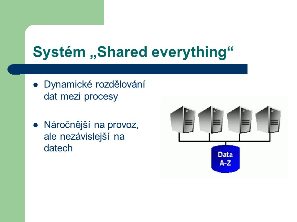 "Systém ""Shared everything"