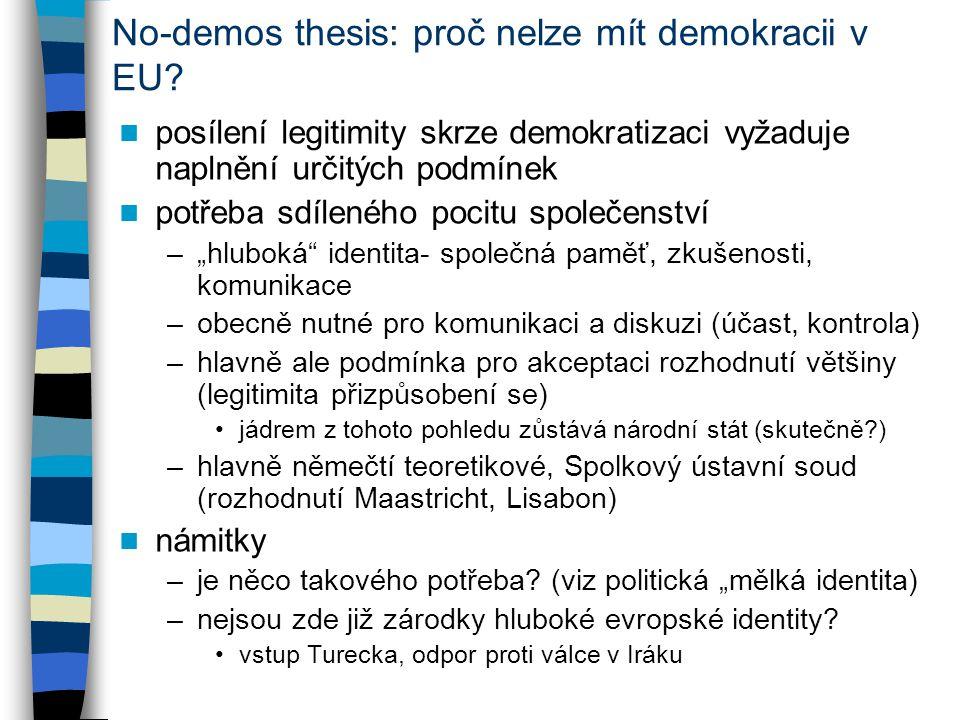 No-demos thesis: proč nelze mít demokracii v EU