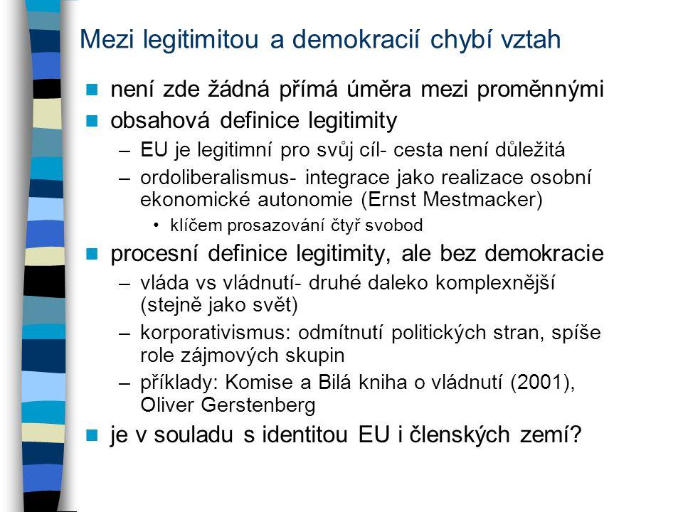 Mezi legitimitou a demokracií chybí vztah