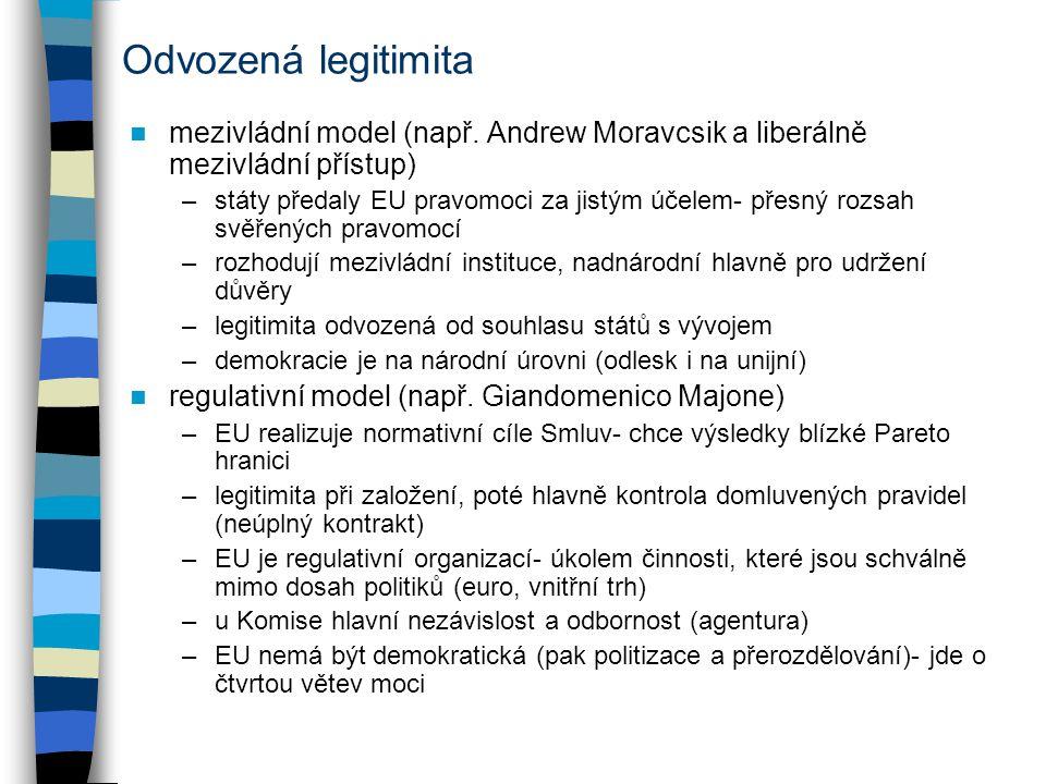 Odvozená legitimita mezivládní model (např. Andrew Moravcsik a liberálně mezivládní přístup)
