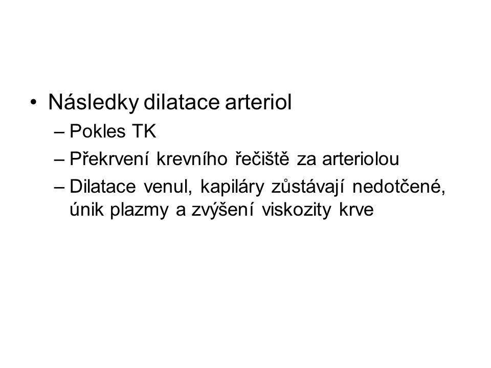 Následky dilatace arteriol