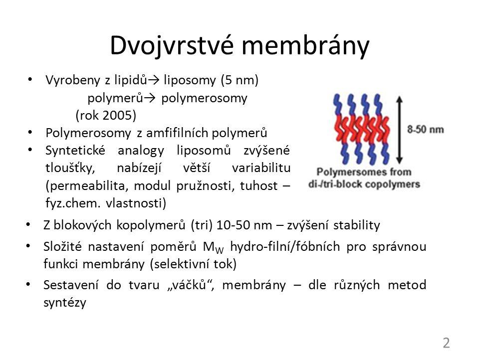 Dvojvrstvé membrány Vyrobeny z lipidů→ liposomy (5 nm)