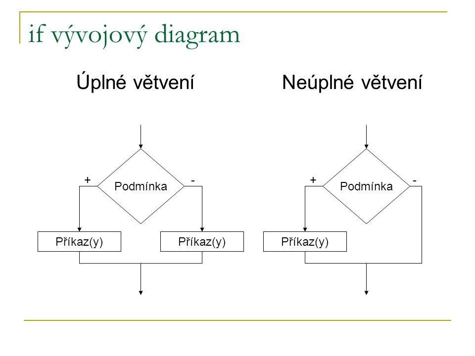 if vývojový diagram Úplné větvení Neúplné větvení Podmínka Podmínka +