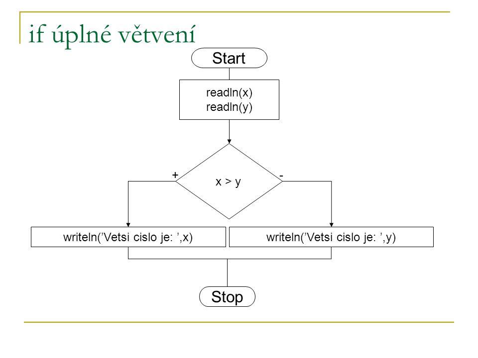 if úplné větvení Start Stop readln(x) readln(y) x > y + -