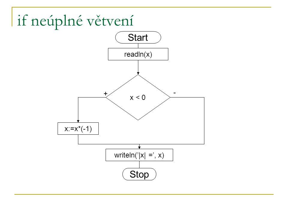 if neúplné větvení Start Stop readln(x) x < 0 - + x:=x*(-1)