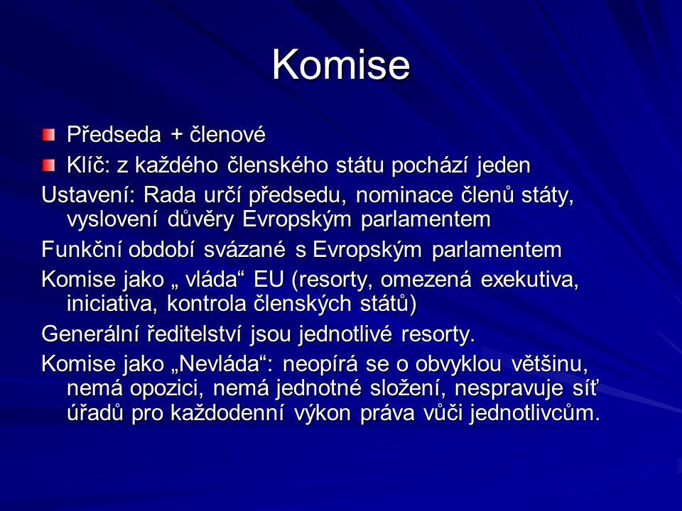 Komise Předseda + členové