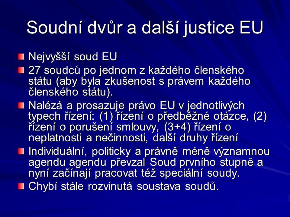 Soudní dvůr a další justice EU