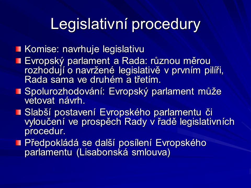 Legislativní procedury