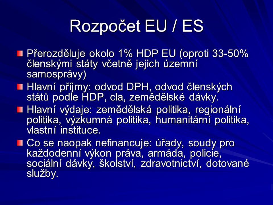 Rozpočet EU / ES Přerozděluje okolo 1% HDP EU (oproti 33-50% členskými státy včetně jejich územní samosprávy)