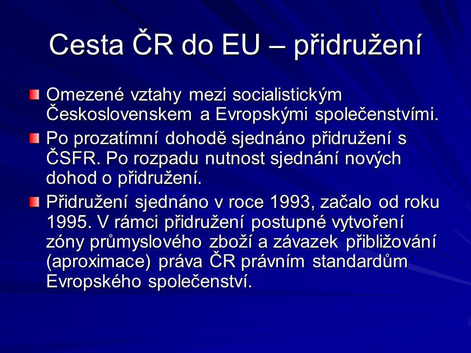 Cesta ČR do EU – přidružení