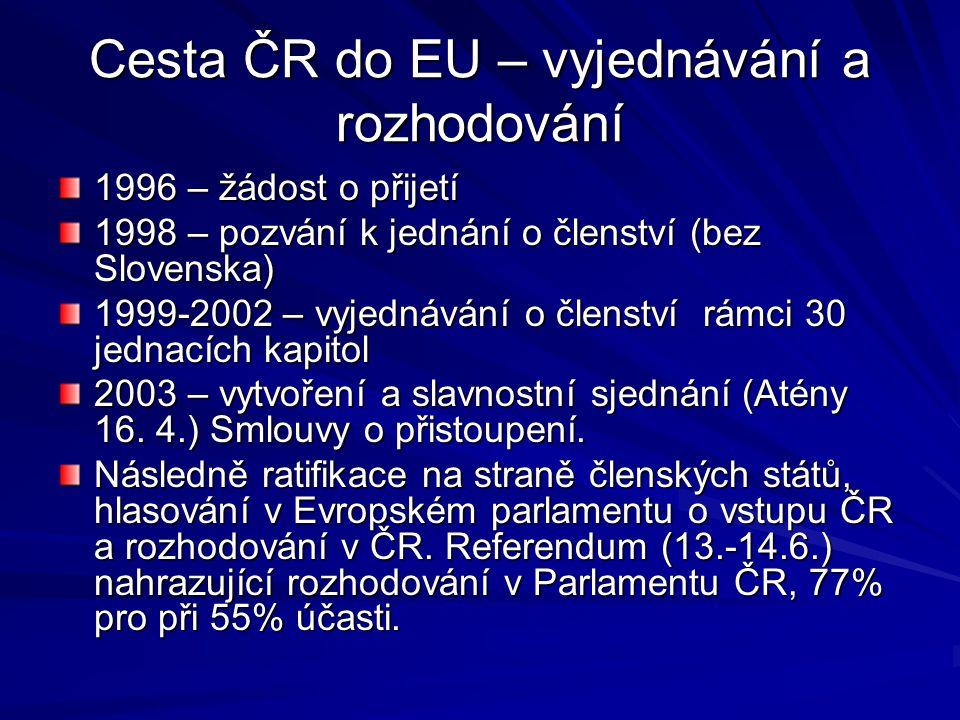 Cesta ČR do EU – vyjednávání a rozhodování