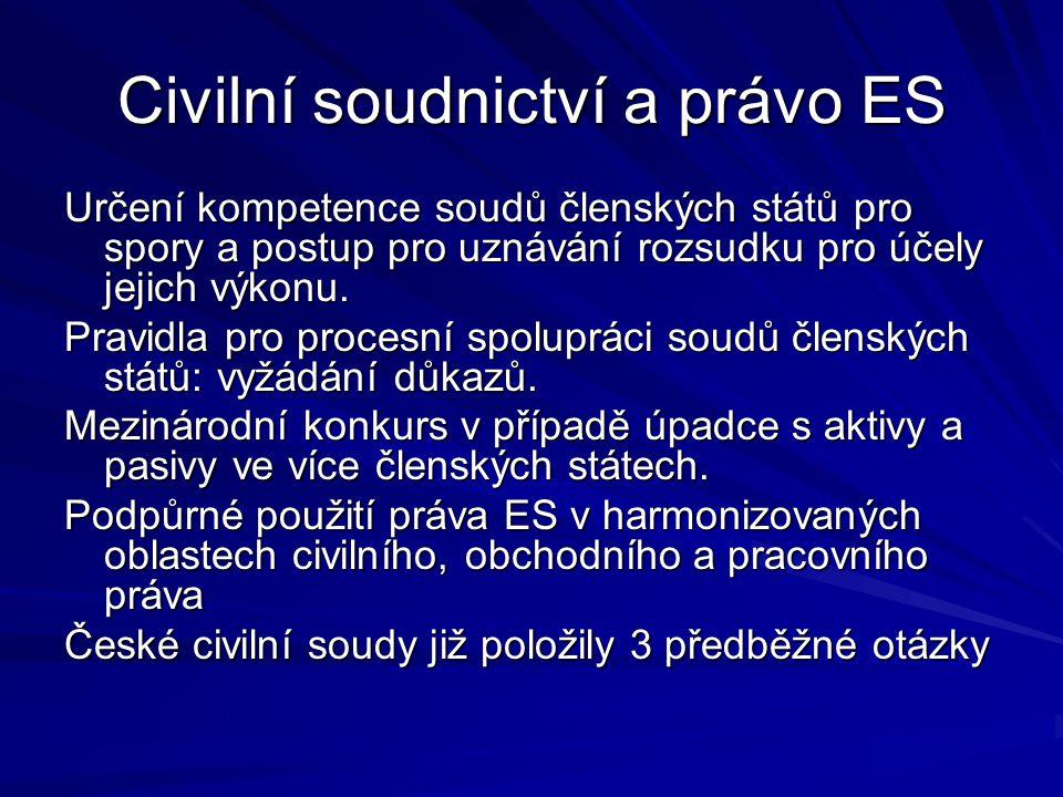 Civilní soudnictví a právo ES
