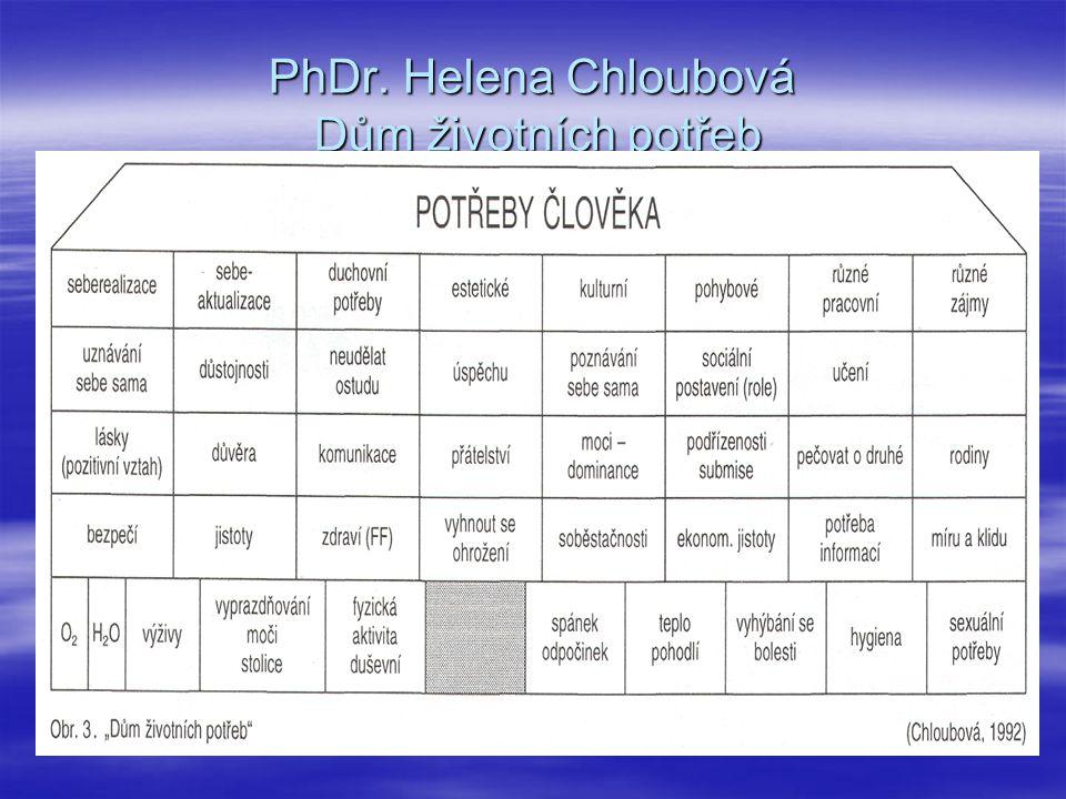 PhDr. Helena Chloubová Dům životních potřeb