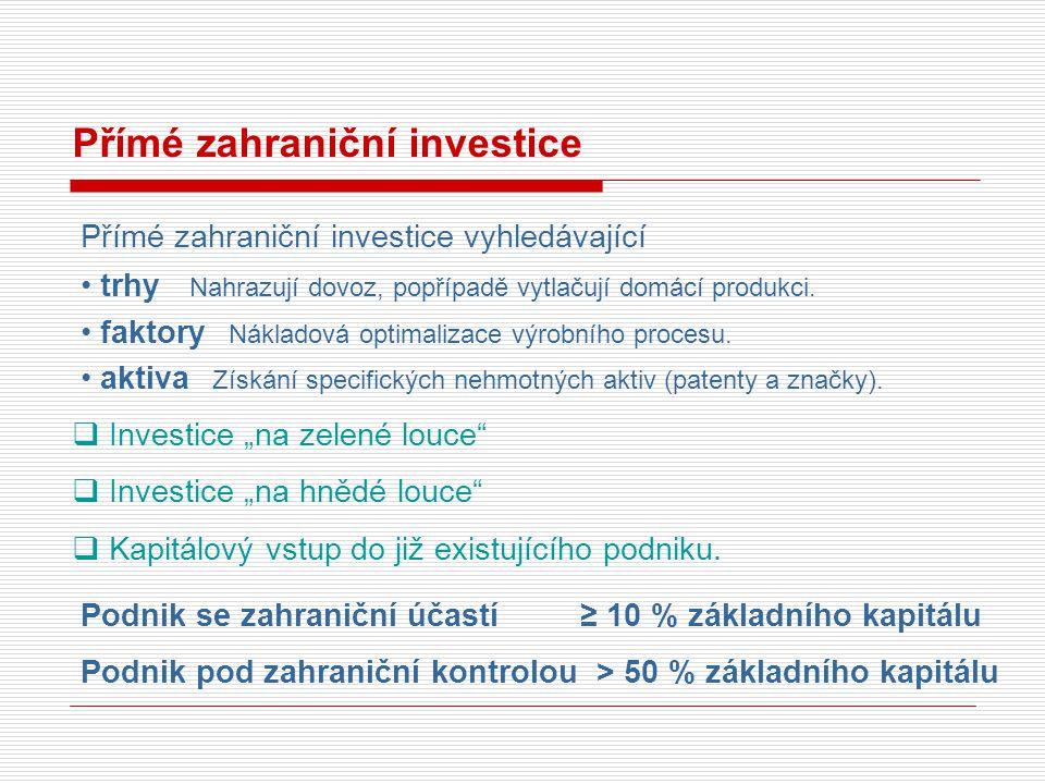 Přímé zahraniční investice