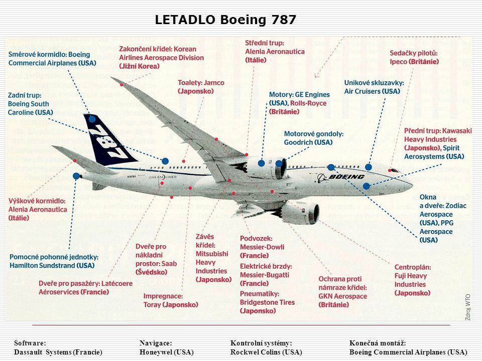 LETADLO Boeing 787 Software: Dassault Systems (Francie) Navigace: