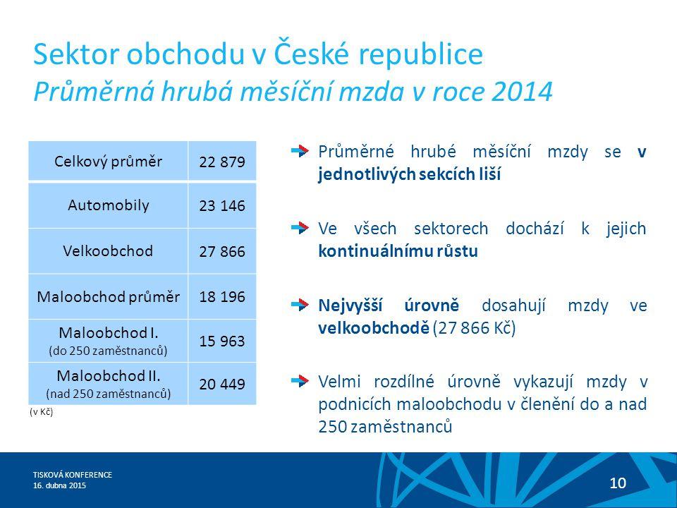 Sektor obchodu v České republice Průměrná hrubá měsíční mzda v roce 2014