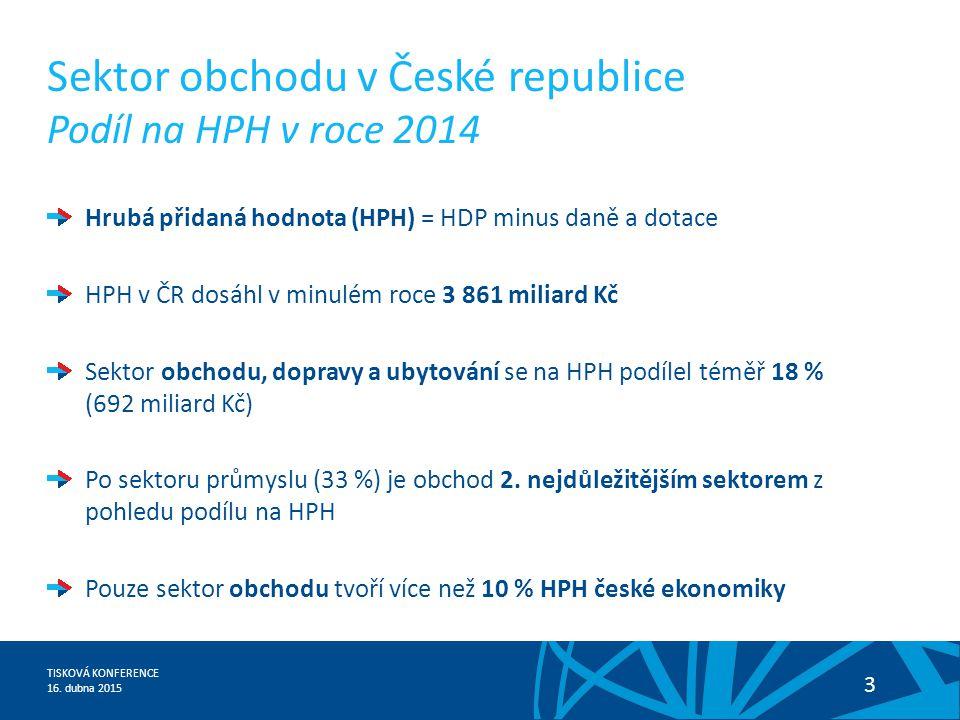 Sektor obchodu v České republice Podíl na HPH v roce 2014