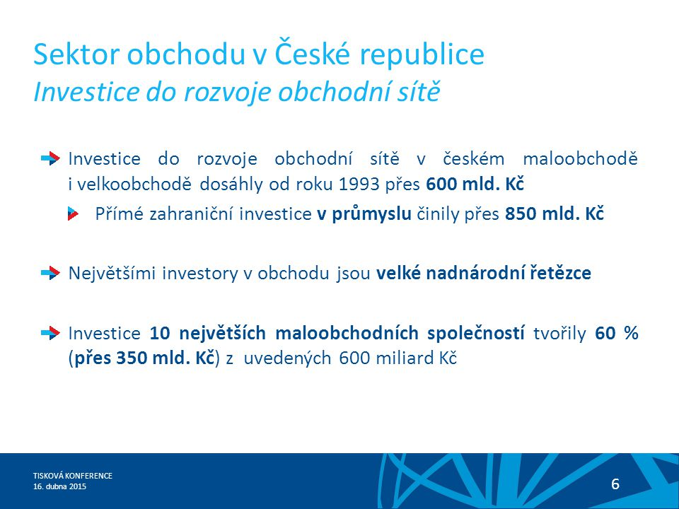 Sektor obchodu v České republice Investice do rozvoje obchodní sítě