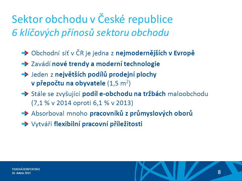 Sektor obchodu v České republice 6 klíčových přínosů sektoru obchodu