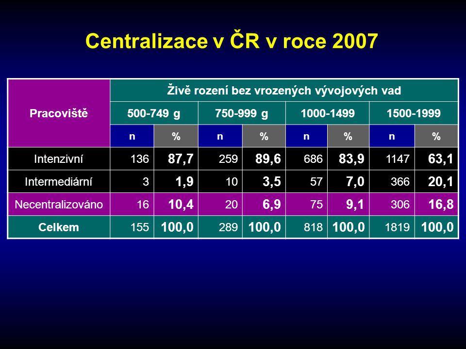 Centralizace v ČR v roce 2007