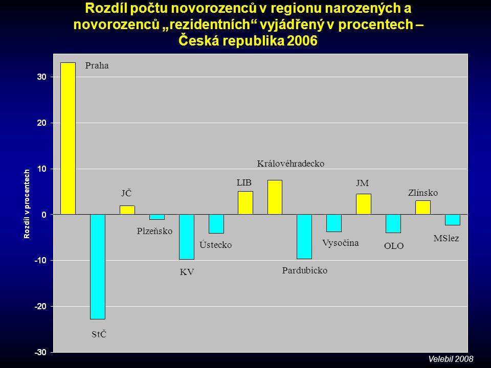 """Rozdíl počtu novorozenců v regionu narozených a novorozenců """"rezidentních vyjádřený v procentech – Česká republika 2006"""