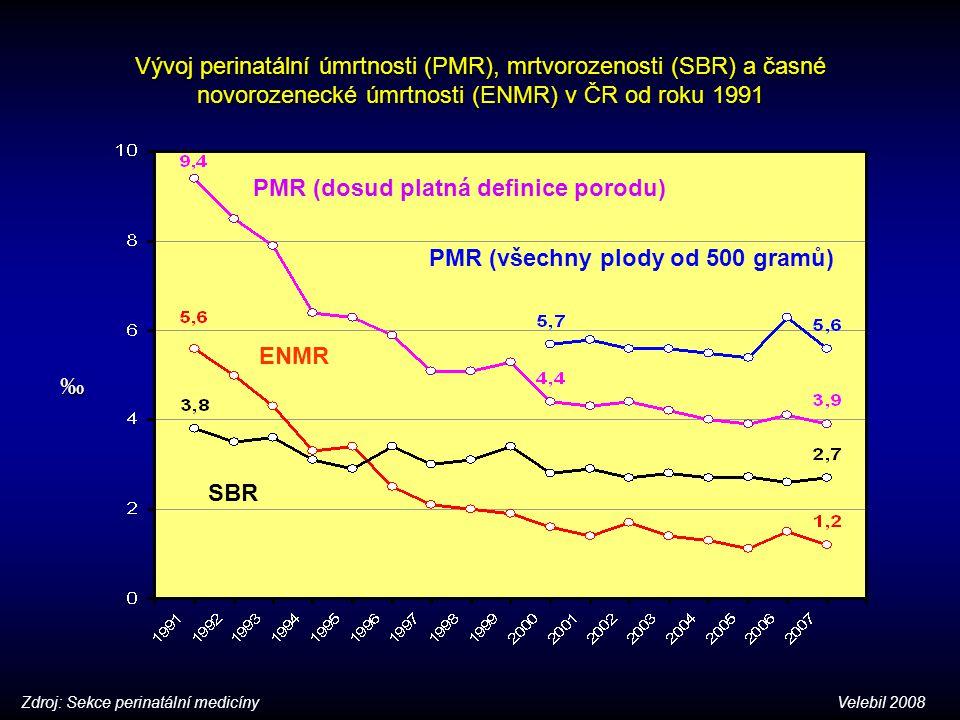 PMR (dosud platná definice porodu)