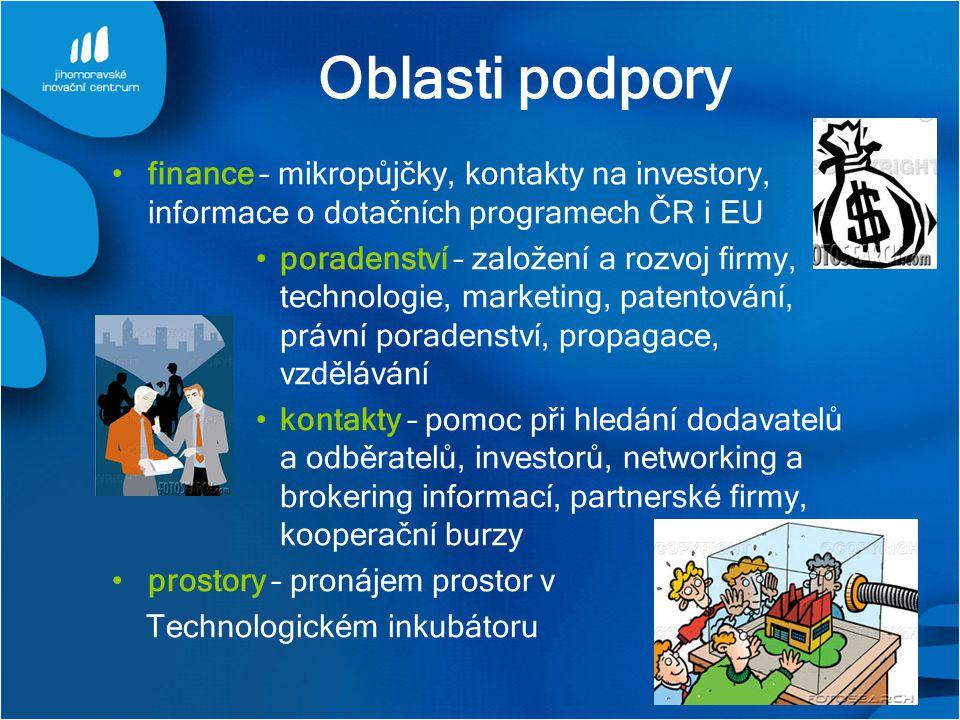Oblasti podpory finance – mikropůjčky, kontakty na investory, informace o dotačních programech ČR i EU.