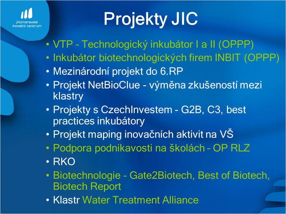 Projekty JIC VTP – Technologický inkubátor I a II (OPPP)