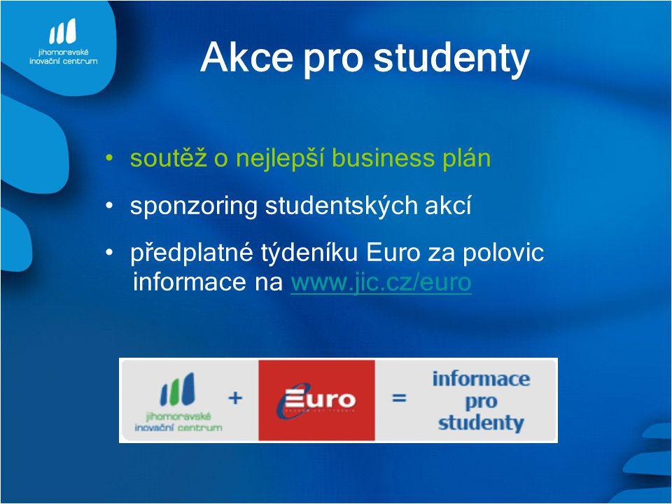 Akce pro studenty soutěž o nejlepší business plán