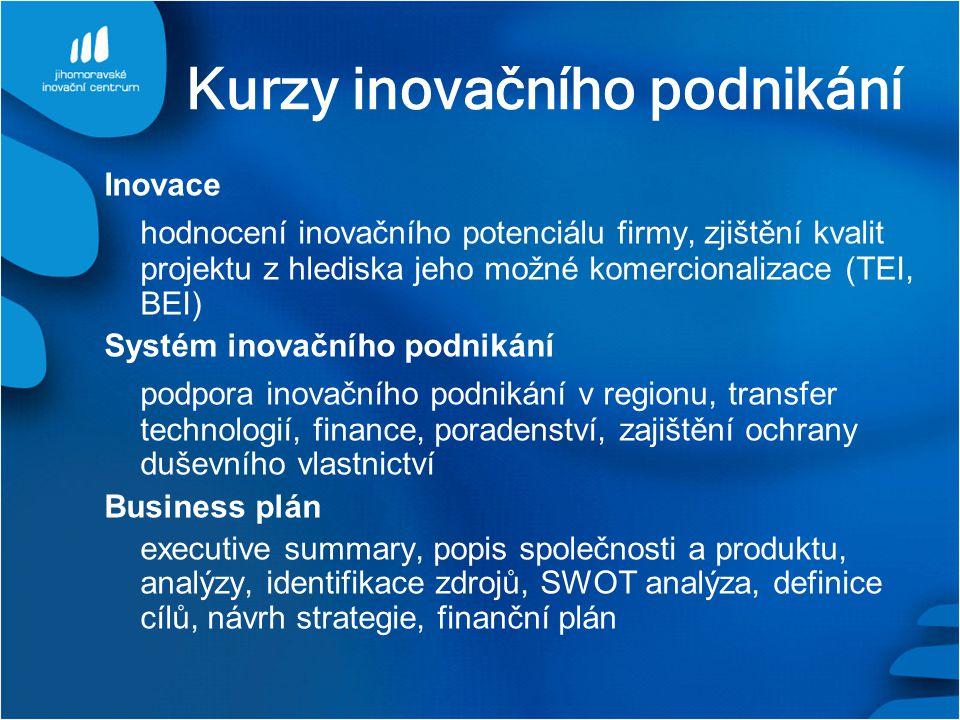Kurzy inovačního podnikání