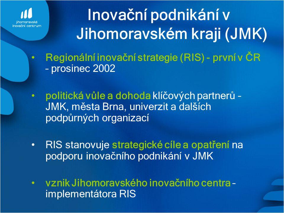 Inovační podnikání v Jihomoravském kraji (JMK)