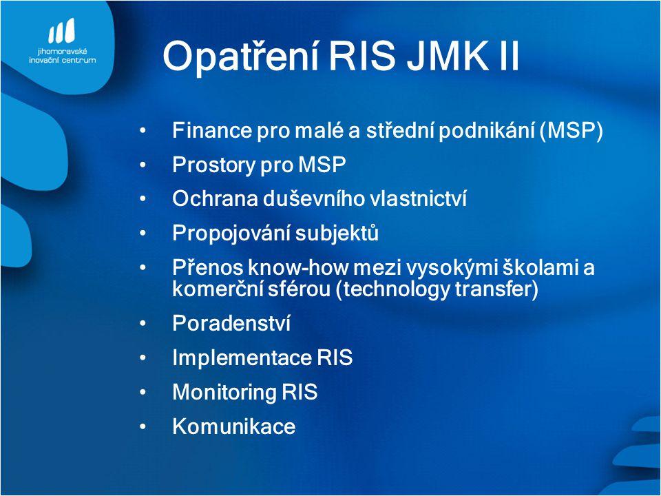 Opatření RIS JMK II Finance pro malé a střední podnikání (MSP)