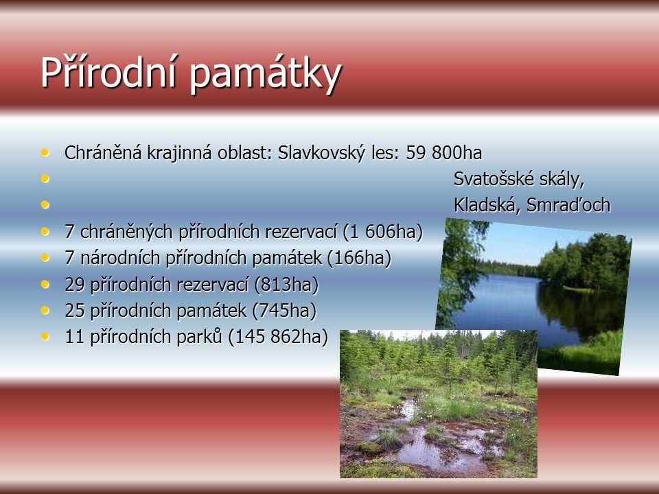 Přírodní památky Chráněná krajinná oblast: Slavkovský les: 59 800ha