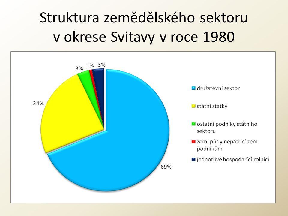 Struktura zemědělského sektoru v okrese Svitavy v roce 1980