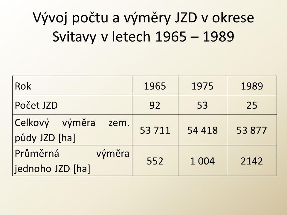 Vývoj počtu a výměry JZD v okrese Svitavy v letech 1965 – 1989