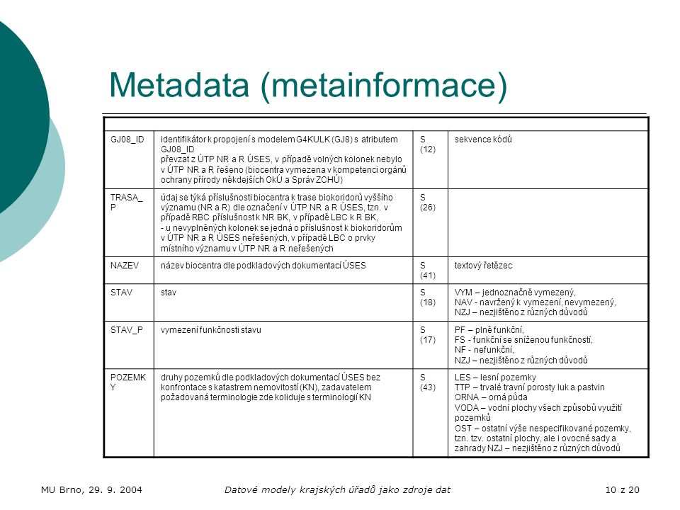 Metadata (metainformace)