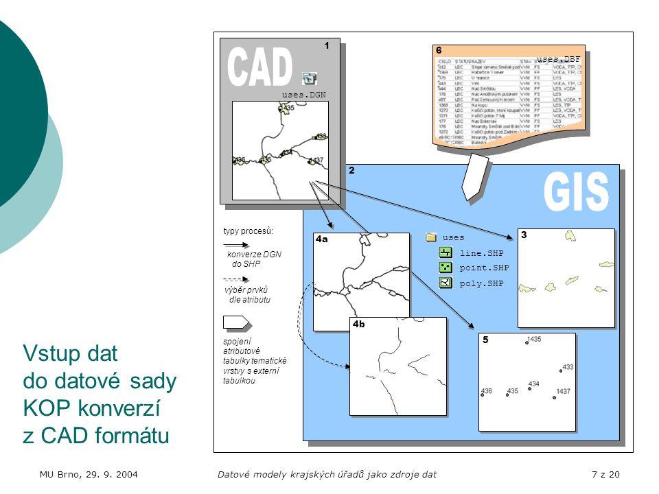 Vstup dat do datové sady KOP konverzí z CAD formátu