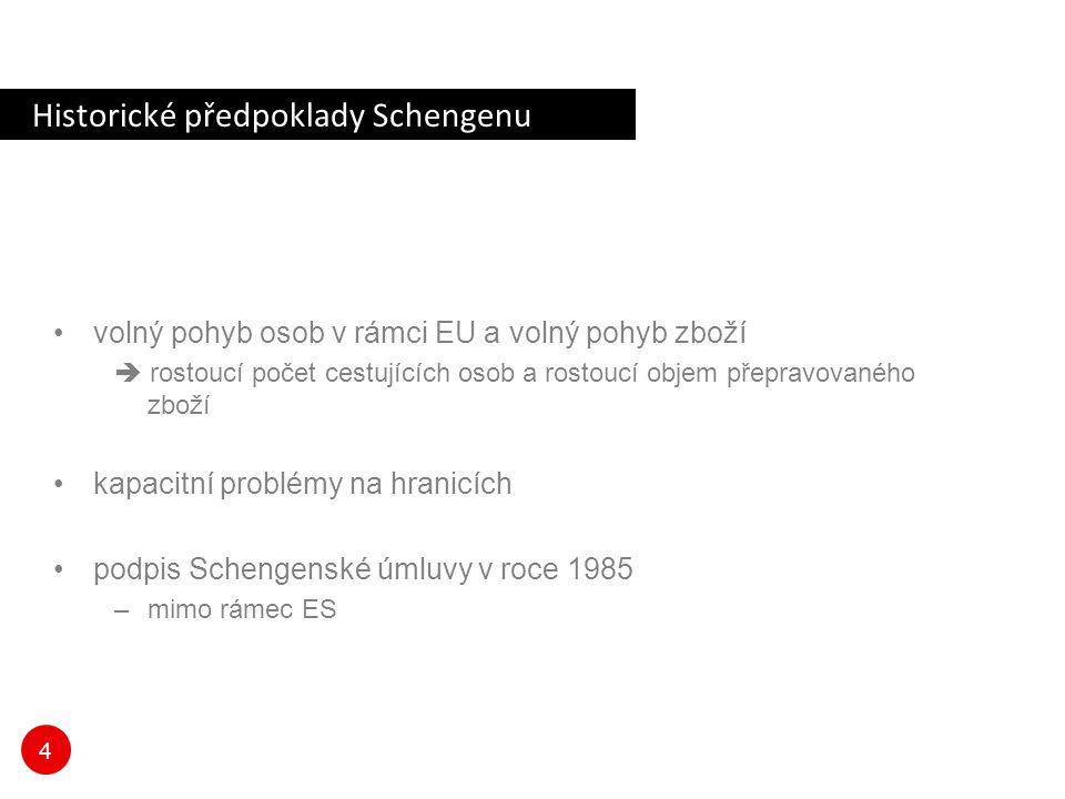 Historické předpoklady Schengenu