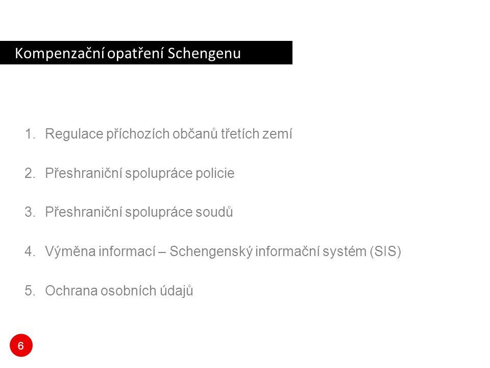 Kompenzační opatření Schengenu